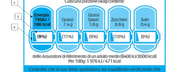 Arriva l'etichetta a batteria per i prodotti alimentari, la riposta italiana al Nutri-score. Ma il Consorzio del Parmigiano Reggiano la boccia